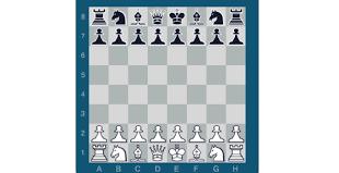برنامه نویسی بازی شطرنج